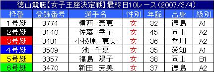 3/4・10レース