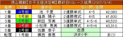 3/4・10レース結果