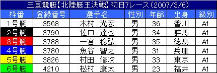 3/6・7レース