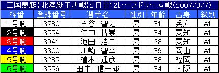 3/7・12レース