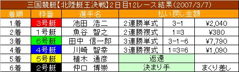 3/7・12レース結果