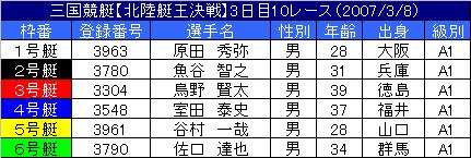 3/8・10レース