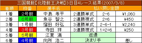 3/8・4レース結果