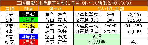 3/8・10レース結果