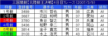 3/9・7レース