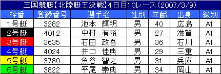 3/9・11レース