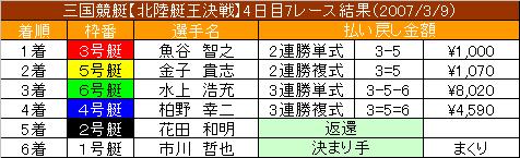 3/9・7レース結果