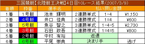 3/9・11レース結果