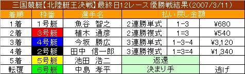 3/11・12レース結果