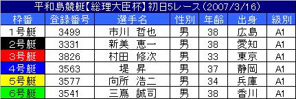 3/16・5レース