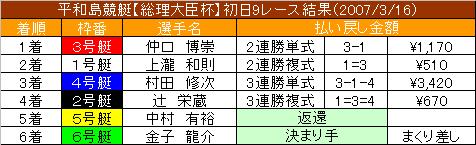 3/16・9レース結果