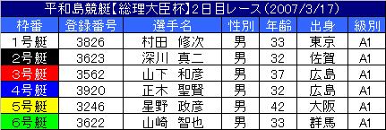 3/17・5レース