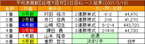 3/18・4レース結果