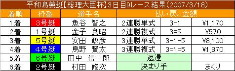 3/18・9レース結果