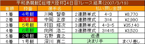 3/19・7レース結果