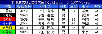 3/20・4レース