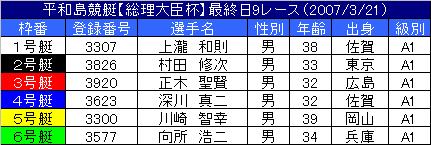 3/21・9レース