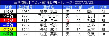 3/23・1レース