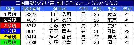 3/23・12レース