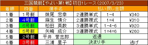 3/23・1レース結果