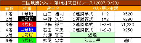 3/23・12レース結果