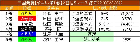 3/24・5レース結果