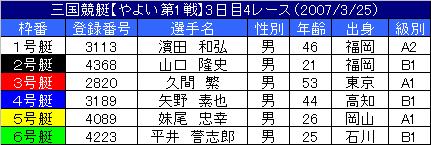 3/25・4レース