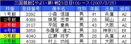 3/25・10レース