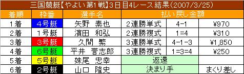 3/25・4レース結果