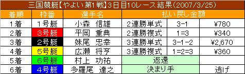 3/25・10レース結果