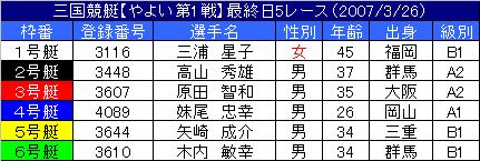 3/26・5レース