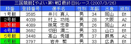 3/26・9レース