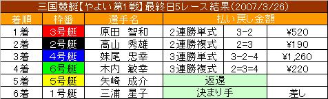 3/26・5レース結果