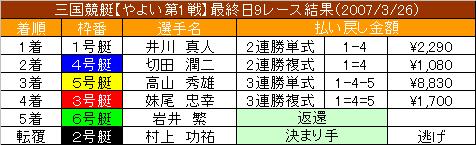3/26・9レース結果