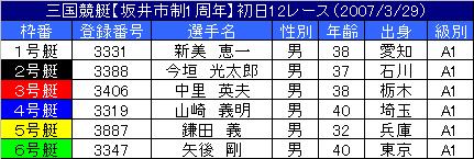 3/29・12レース