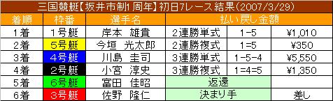 3/29・7レース結果