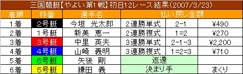 3/29・12レース結果