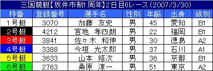 3/30・6レース
