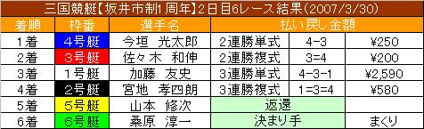 3/30・6レース結果