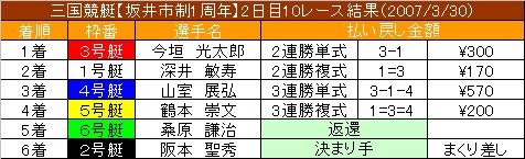 3/30・10レース結果