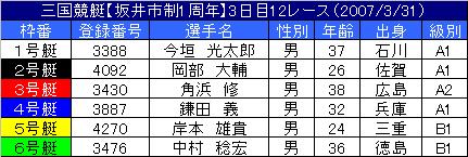 3/31・12レース