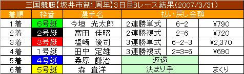 3/31・8レース結果