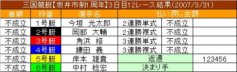 3/31・12レース結果