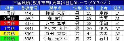 4/1・9レース