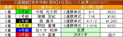 4/1・9レース結果