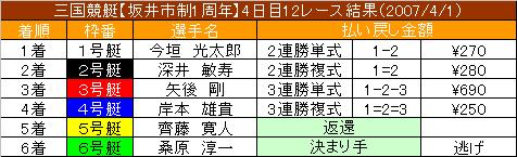 4/1・12レース結果