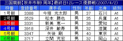 4/2・12レース