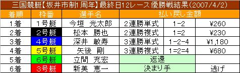 4/2・12レース結果