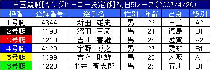 4/20・5レース