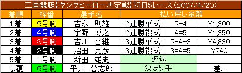 4/20・5レース結果